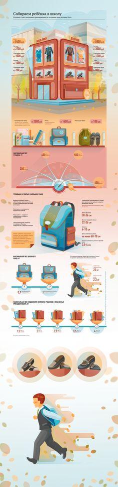 "Инфографика ""Собираем ребёнка в школу"" on Behance"