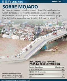 Deudas por desastres naturales. 25 de septiembre 2013