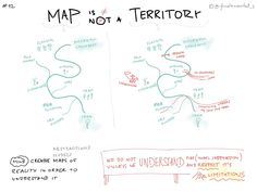 MAP IS NOT A TERRITORYBrain is creating abstractions in order to understand complex systems with all details and relationships. But the abstraction/model/map does not present the reality. Therefore we always have to be and ask ourselves questions to understand the limits of the map.Step back, apply helicopter view and try to understand the context in which the map is useful.Step back, apply helicopter view and try to understand the context in which the map is…