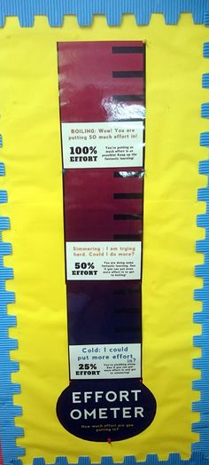 Classroom Management Effortometer: Put their name tag in the correct stage depending on how much effort they are putting in. Growth Mindset Display.