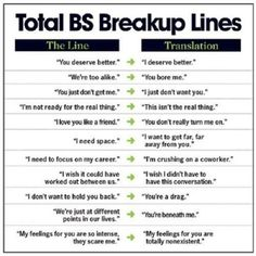 Funny Relationship Break Up Quotes | Break-up lines | Funny Pictures, Quotes, Pics, Photos, Images. Videos ...