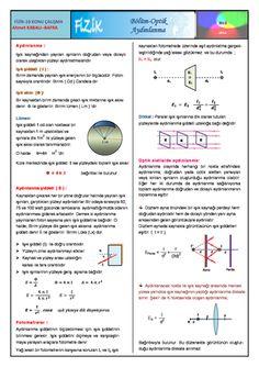 Fizik-Optik- Aydınlanma Konu Anlatımı