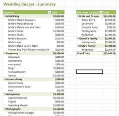 - Wedding Budget Spreadsheet Template Excel – free wedding budget worksheet printable and easy to … - Hochzeitsbudget . Wedding Budget Worksheet, Budget Spreadsheet Template, Wedding Budget Spreadsheet, Budget Templates, List Template, Budget Worksheets, Free Wedding, Budget Wedding, Wedding Planning