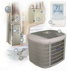 Technological Development Of Air Conditioning Aided In
