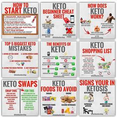 👈SWIPE 🙌Keto Starter Kit for the new 2019 you! I know a lot of you are beginning your Ketogenjc Journey tomorrow so here are some helpful… Paleo, Vegetarian Keto, Vegan, Keto Shopping List, Keto Drink, Keto Energy Drink, Starting Keto, Keto Food List, Keto Diet For Beginners