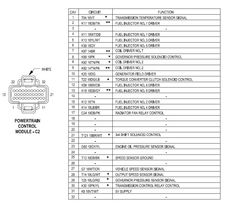 Jeep Pcm Wiring Residential Electrical Symbols - 96 jeep cherokee pcm wiring diagram