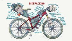 Want to know how to bike-pack? Check out these awesome illustrations.