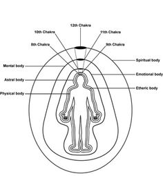 Tinerfe System of Natural Healing: Anatomy of the Spirit