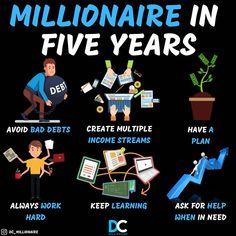 Financial Literacy, Financial Goals, Investing Money, Saving Money, Managing Your Money, Self Improvement Tips, Business Motivation, Marketing, Money Management