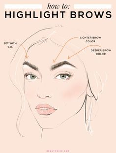 You can get fancy by using a lighter brow color at the head and a darker color at the arch. It's kind of like contouring for your brows. 17 Genius Tricks For Getting The Best Damn Eyebrows Of Your Life Eyebrow Makeup Products, Makeup Kit, Eye Makeup, Eyebrow Tips, Night Makeup, Eyebrow Pencil, Makeup Eyebrows, Pluck Eyebrows, Shape Eyebrows