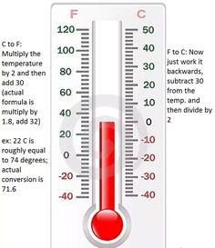 #4 Fahrenheit to Celsius Coversion