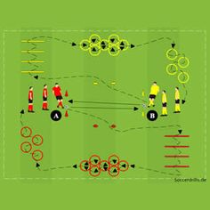 Soccer Dribbling Drills, Football Coaching Drills, Soccer Training Drills, Soccer Drills For Kids, Soccer Workouts, Football Tactics, Preparation Physique, Weight Training Workouts, Female Athletes