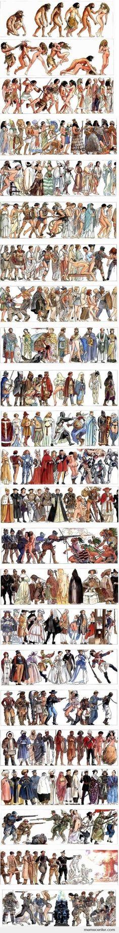 Illustrated history of mankind