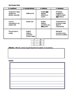 lesson plans english ii staar eoc persuasive essay scoring and  included is an abbreviated rubric based on the staar english i ii eoc exam short