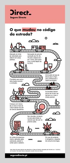 Forma & Co — Direct Seguros — Infografías