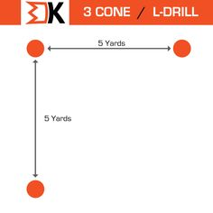 The L-Drill is also known at the 3 cone and is used by football coaches to measure agility, change of direction and balance. The total distance covered is 30 yards, broken into six 5 yard short sprints. Soccer Training Program, Soccer Training Drills, Rugby Training, Running Drills, Football Drills, Sports Training, Training Tips, Football Coaches, Alabama Football