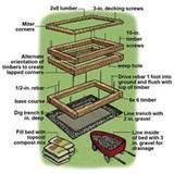 Image detail for -Garden Raised Bed Ideas | Woodworking Project Plans