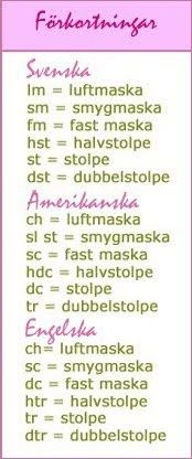 Swedish - American - English crochet terms: