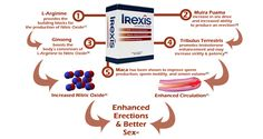 Sexual Drive and Stamina Enhanced http://irexispills.com/