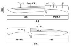 土佐鍛造ハンティング ナイフ/ Knife Template, Knife Patterns, Patent Drawing, Survival Knife, Knife Making, Blacksmithing, Designs To Draw, Hunting Knives, Paladin