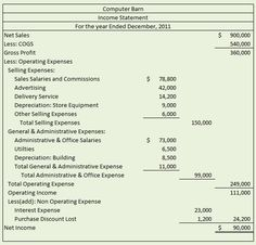 Blank Income Statement Form Captivating Sample Income Statement  Accounting  Pinterest  Tax Preparation .