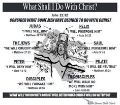 For over 2 centuries, Christianity was successful without the divisive denominations, creeds, doctrines, or institutions of men. Bible Doctrine, Revelation Bible, Bible Study Group, Bible Study Tips, Prayer For New Beginnings, Intelligent Words, Motivational Bible Verses, Understanding The Bible, Spiritual Words