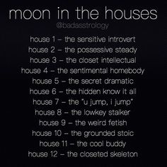 moon in house Mine is in the 3rd house