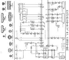 New Wiring Diagram towbar Electrics Caravan #diagram #