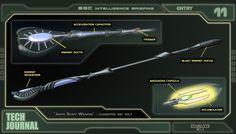 Staff Weapon Design