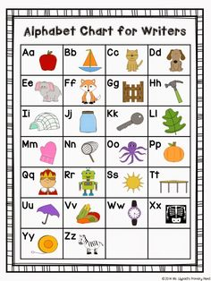 A free printable alphabet chart + tips for teaching Kindergarten writers at the beginning of the school year!