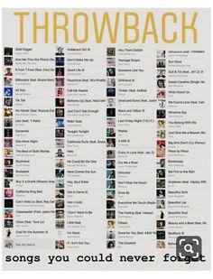 Road Trip Playlist, Song Playlist, Summer Playlist, Party Playlist, Party Songs, Road Trip Songs, Wedding Playlist, Pop Music Playlist, Disney Playlist