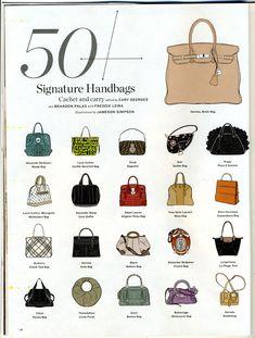 LA Times Magazine: 50 Signature Handbags (NOTCOT)
