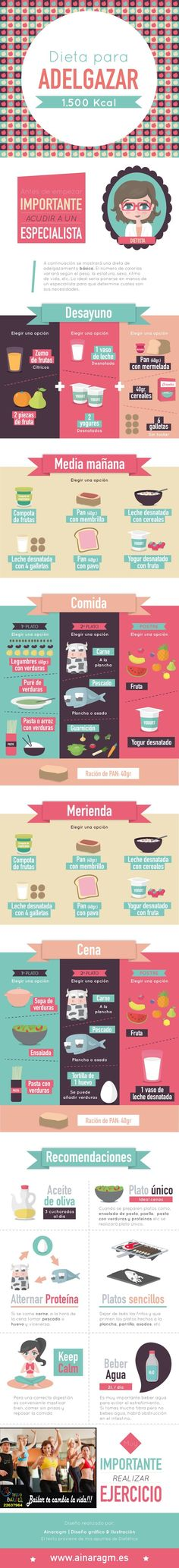 Algunos consejos de Dietas equilibradas