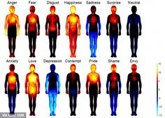 Mapping of emotions.