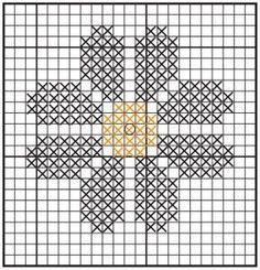 Risultati immagini per saquinhos de croche com graficos