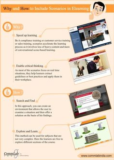 Improving Learner Engagement through Scenarios in E-learning – An Infographic