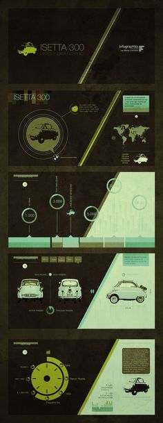 Visual Data Interface / Isetta 300 on the Behance Network                                                                                                                                                                                 More