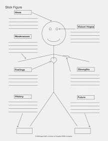 Facebook profiles for character development. Are your students ...