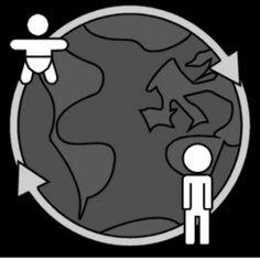 Sanasäkki — KONKREETTISTA VARHAISKASVATUSTA Education, Experiment, Onderwijs, Learning