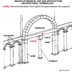Moulding eave return google search reference for Architectural decoration terms
