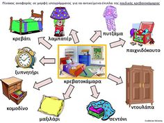 Learn Greek, Greek House, Greek Language, Preschool Education, Speech Therapy, Toddler Activities, Vocabulary, Kindergarten, Train