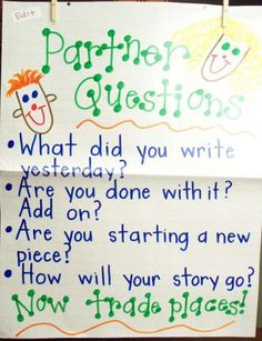 Partner Questions...nice anchor chart for guiding partner discussions about writing.