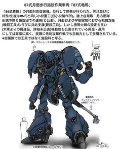 Battle Droid, Gundam, Sci Fi, Concept, Drawings, Movie Posters, Art Pics, Robots, Vehicle