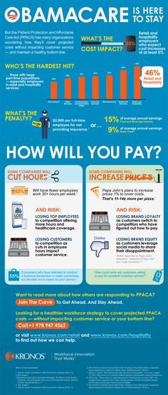 8 best kronos infographics images on pinterest infographic obamacare is here to stay publicscrutiny Gallery
