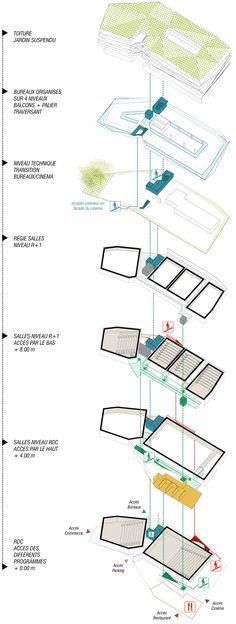 02 Plan Axo bâtiment CD Féval