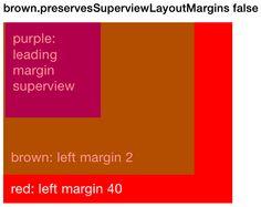 iOS8 Layout Margins