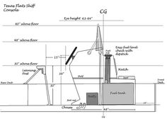boat leaning posts | center console leaning post | outer ... hewes boat wiring diagram sea fox boat wiring diagram