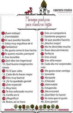 40 ways of giving children positive praise in Spanish. Great one to share with your families who speak Spanish. Spanish Classroom, Teaching Spanish, Kids And Parenting, Parenting Hacks, Positive Words, Positive Messages, Spanish Lessons, Kids Education, Classroom Management