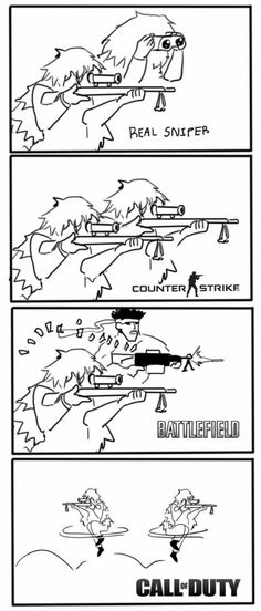Snipers in different video games