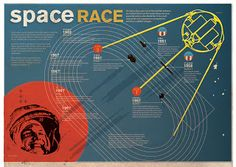 Diniums Nib: Space infographic